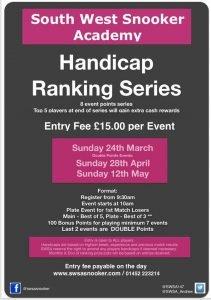 Handicap Ranking Series