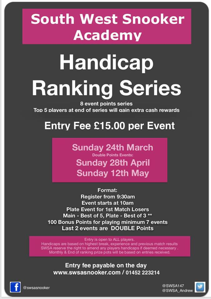 Handicap Ranking Series