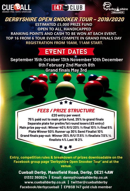 Derbyshire Open Snooker Tour