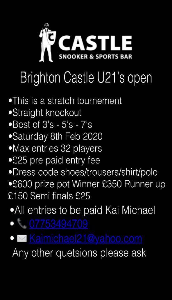 Castle Under 21s Open 2020